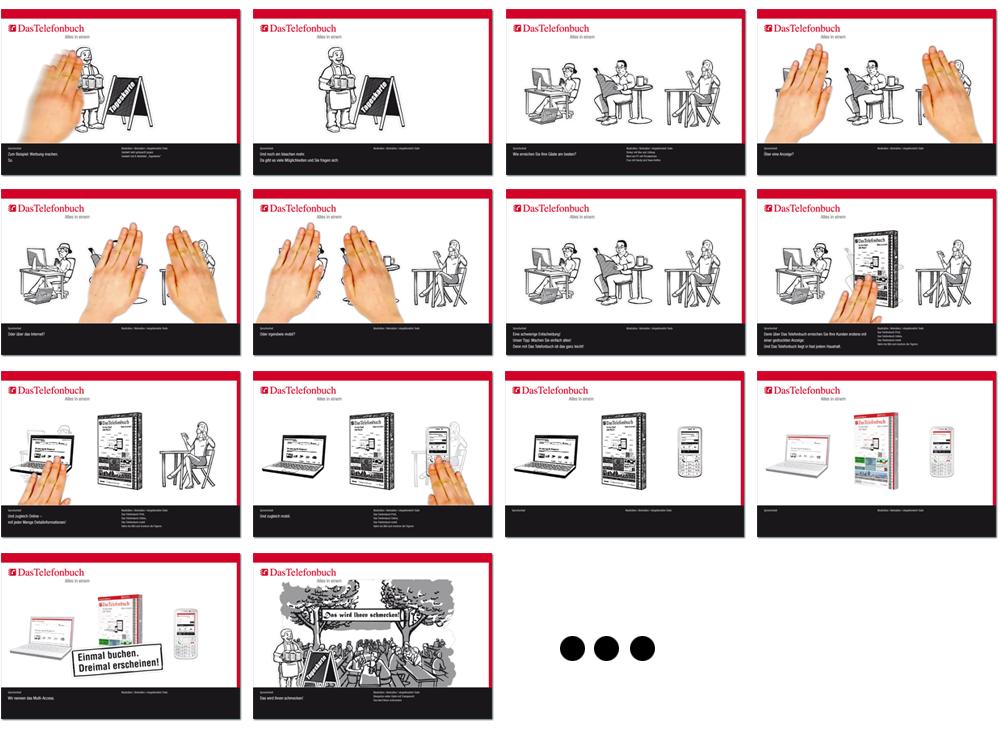 Animation von together concept Werbeagentur, Essen, Ruhrgebiet