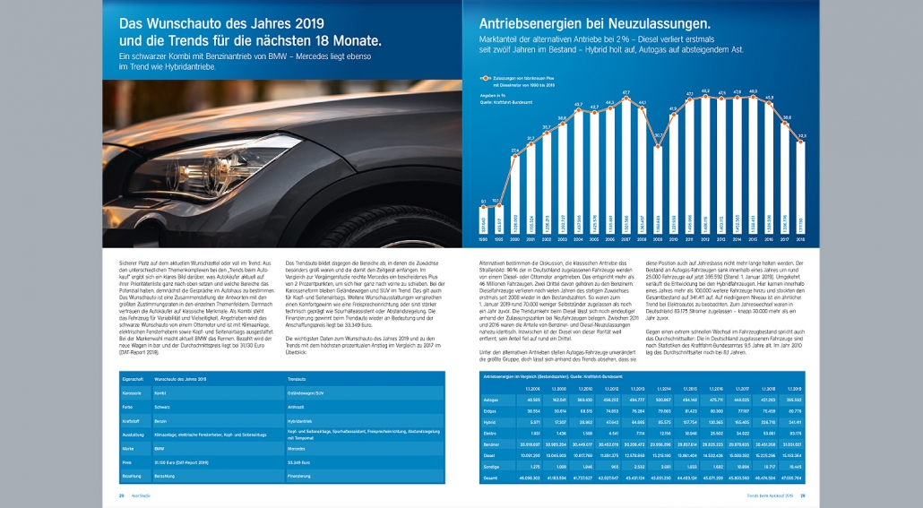 Was sich deutsche Autokäufer wünschen fasst die jährliche Aral Studie zusammen